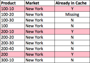 First 10 Block Results after CLEARBLOCK on 100-20->New York